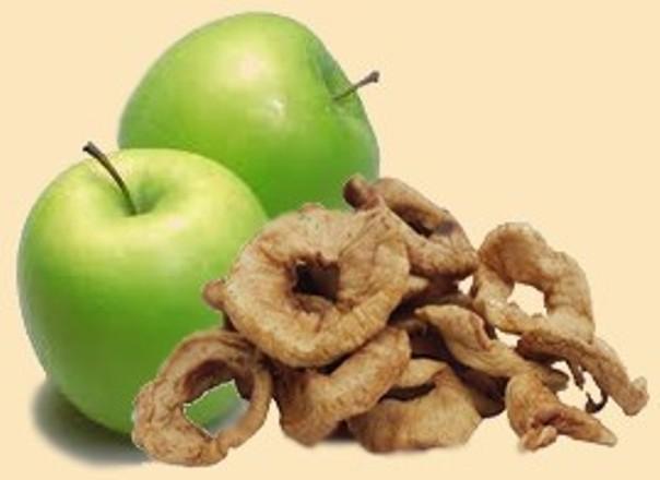 уровень плохого холестерина сахара