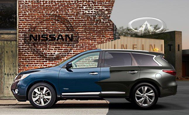Nissan и Infiniti
